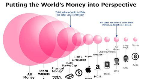 Top Aluna Cape prof aluna on quot how big is bitcoin really