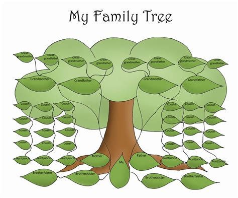 picture of a family tree template free editable family tree template daily roabox daily
