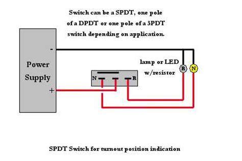 tortoise switch wiring dcc tortoise free engine image