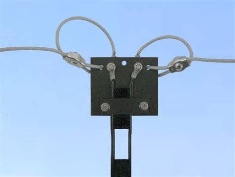 grv multi band antenna