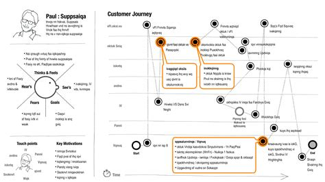 customer journey mapping template session 04 choosing the right channel mix for content
