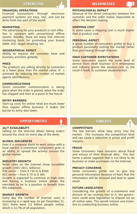 business swot analysis swot analysis of e commerce business business ideas