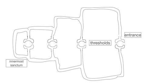 a pattern language christopher alexander pdf two patterns carcinisation