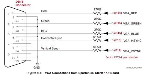 vga pin diagram wiring diagram