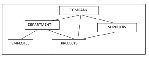 network layout model network diagrams for models repair wiring scheme