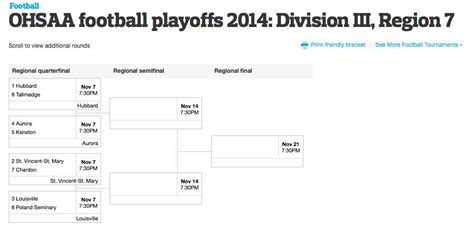 section 3 football playoffs bracket division iii football printable playoff brackets statewide
