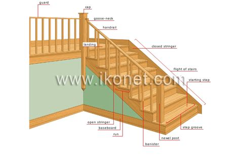 Definition Banister House Gt Structure Of A House Gt Stairs Image Visual