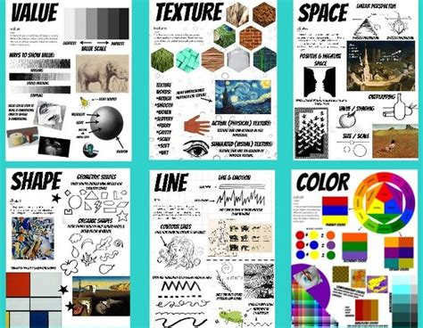 sketchbook artinya elements of classroom posters printable posters and