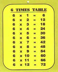 Multiplication 9 times table furthermore 12 times table worksheets