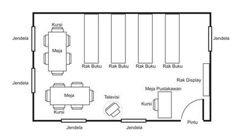 layout ruang tata usaha manajemen perpustakaan sekolah niswa djupri