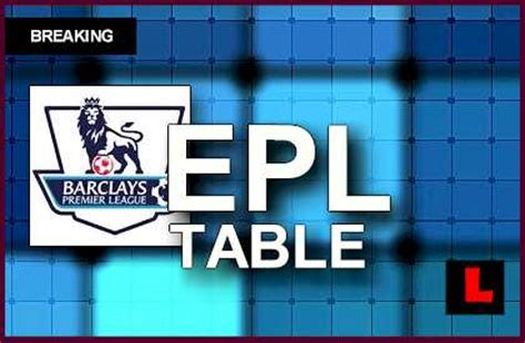 Epl Live Scores And Table Standing Epl Table Premier League Standings Rankings Fuel