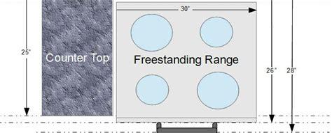 Freestanding Kitchen Island us standard sizes for ranges