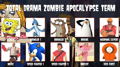 Zombie Team Meme - my total drama zombie apocalypse team meme by artapon on