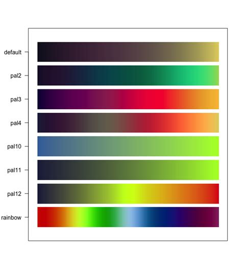 ggplot2 color colors palettes for r and ggplot2 additional themes for