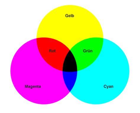 welche farben ergeben blau farbe mischen farbtabelle net