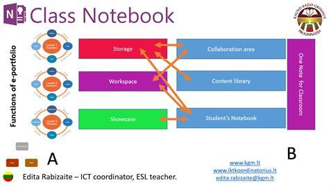 microsoft office portfolio template onenote class notebook as an e portfolio microsoft 365