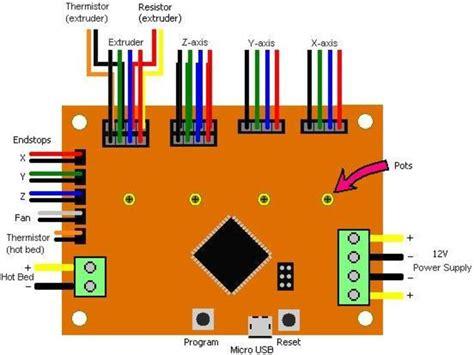 reprap wiring diagram reprap wiring diagram efcaviation