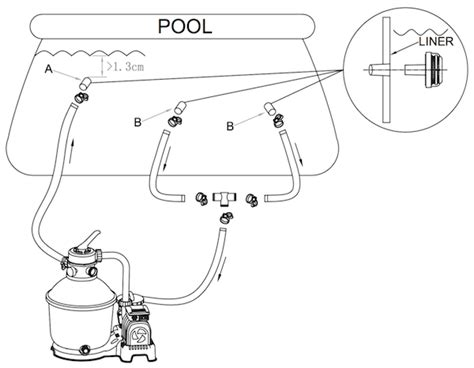 pool filter settings diagram 1000gph bestway flowclear sand filter 58400 for above