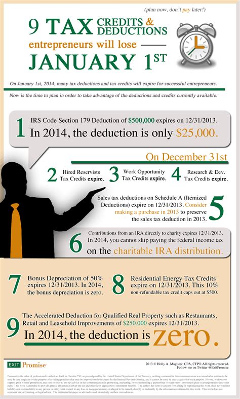 Tax Credit Form Lost In Post 2013 Expiring Tax Provisions For Tax Deductions And Credits