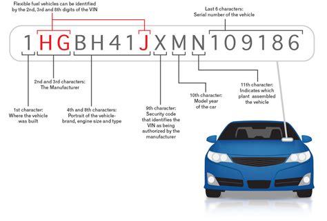 Audi Vin Decoder Color Vehicle Identification Number Dvla Vin Check Car