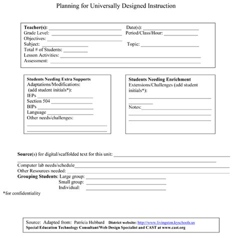 lesson plan template for special needs students modules addressing special education and education