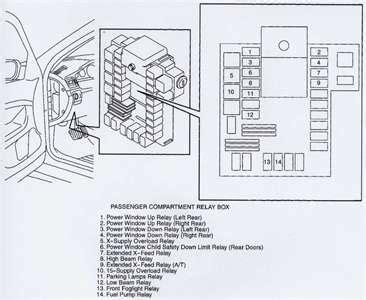 2000 volvo s80 engine diagram 2000 volvo s80 t6 engine diagram 2000 free engine image