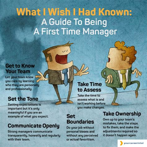 the manager s guide to becoming a leader books what i wish i had known a guide to being a time manager