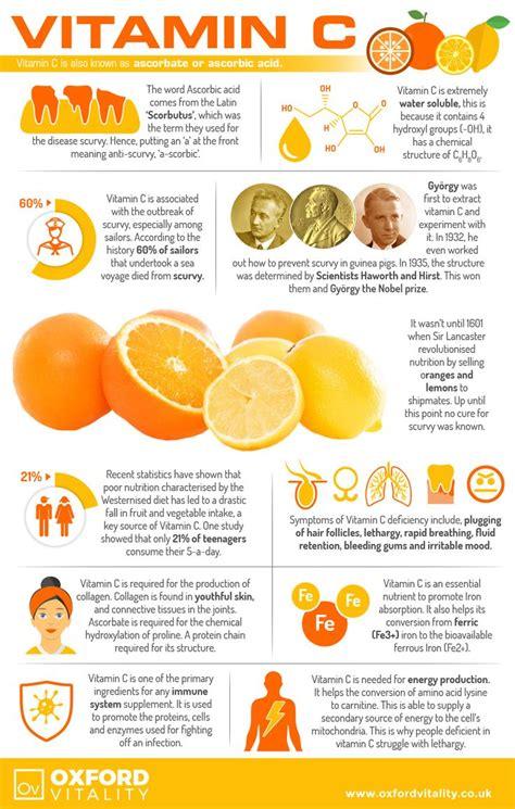 vitamin c supplement benefits vitamin c benefits のおすすめアイデア 25 件以上 ビタミン