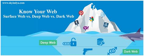 Home Graphic Design Business by Know Your Web Surface Web Vs Deep Web Vs Dark Web