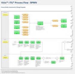 process flow diagram visio template bpmn itil visio process flows bpmn itil