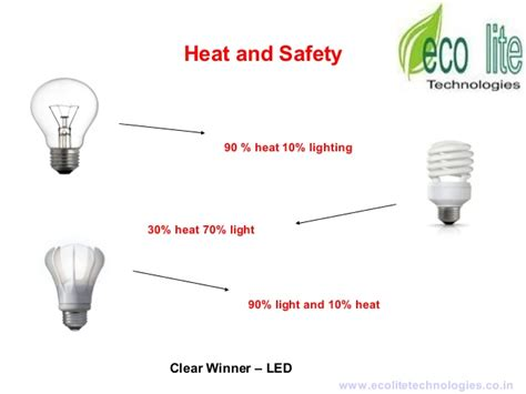 led light bulb comparison a comparison between led lighting incandescent light bulb