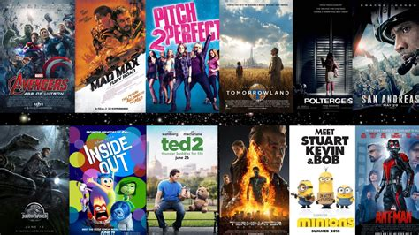 film box office tentang narkoba movie moan s summer 2015 box office results show youtube
