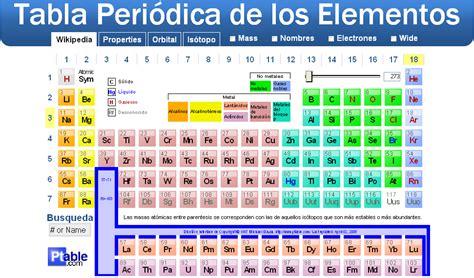 tabla periodica imagen de tabla periodica quimica new calendar template site