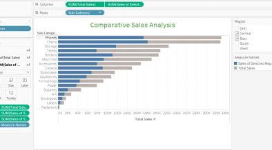 lod  tableau  case  comparative analysis
