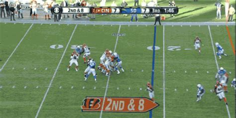 chargers bengals live bengals vs chargers live score highlights and analysis