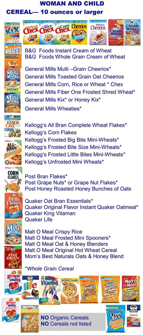 Ky Food St Office by Kentucky Wic Food List