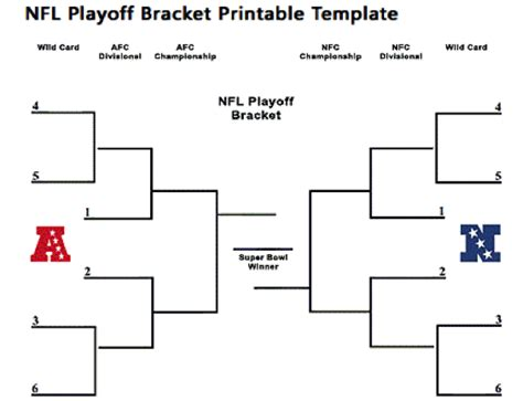 Nfl Playoff Bracket Template by How To Execute An Nfl Playoff Bracket Office Pool Hungry