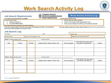 How Search For Work Welcome To The Career Center 4 26 Ppt