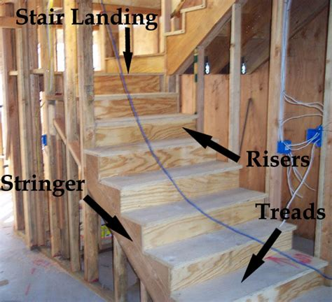 Wood Stair Parts Stair Parts