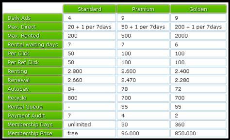 tutorial internet gratis terbaru vistaclix dan sentraclix ptc indonesia terbaru tutorial