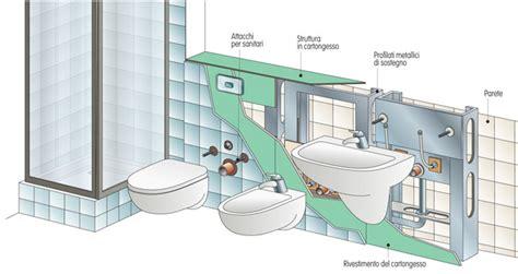 ingombro sanitari bagno come eseguire il montaggio dei sanitari sospesi guida