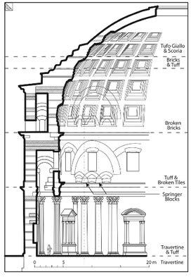 Rman Architecture Diagram