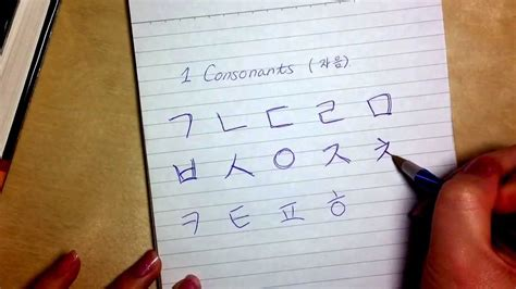 Letter Korean Show Korean Alphabet Handwriting Consonants