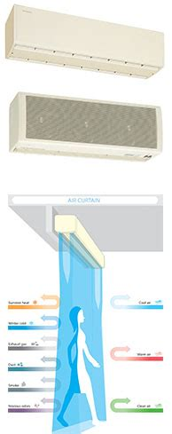 air curtains australia air curtains air curtains for doors mitsubishi
