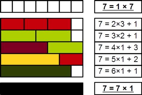 pattern between prime numbers prime number wikidata