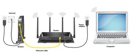 wireless router hook up diagram wiring diagrams