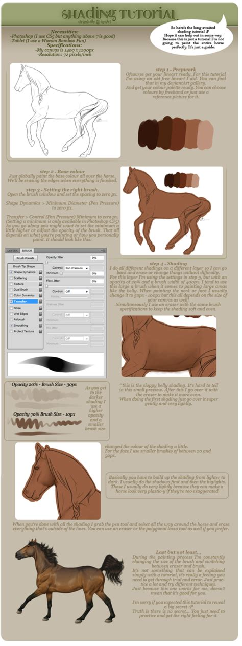 adobe photoshop shading tutorial shading tutorial by chronically on deviantart