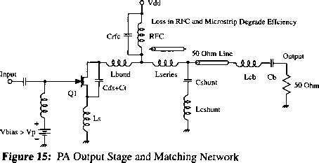 integrated circuit biasing techniques linearization techniques integrated circuits
