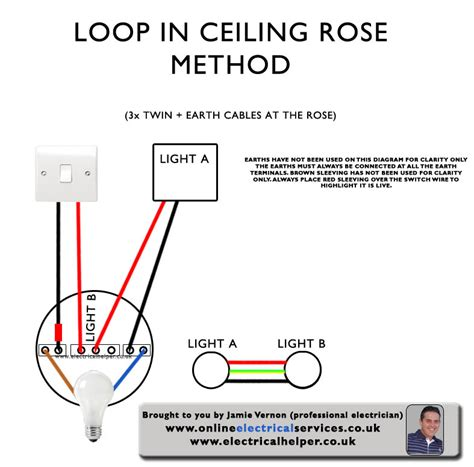 Wiring A Ceiling Light Ceiling Light Wiring Diagram 187 Ls And Lighting