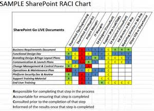 Raci Template Free Free Raci Matrix Template Excel Car Tuning